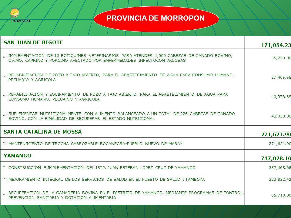 PROVINCIA DE MORROPON 171,054.23 SAN JUAN DE BIGOTE 271,621.90