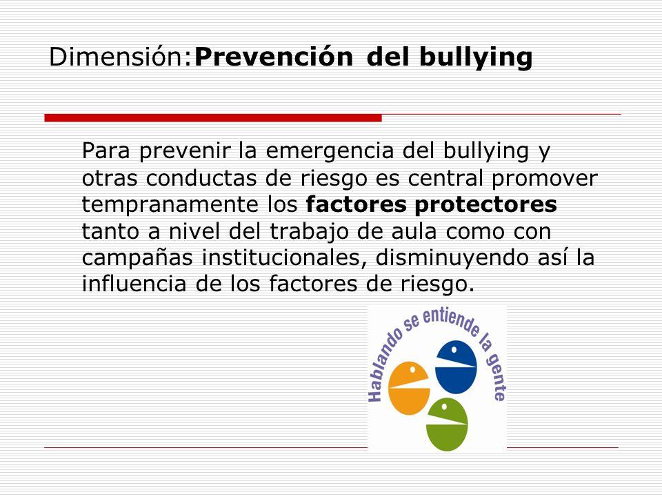 Dimensión:Prevención del bullying