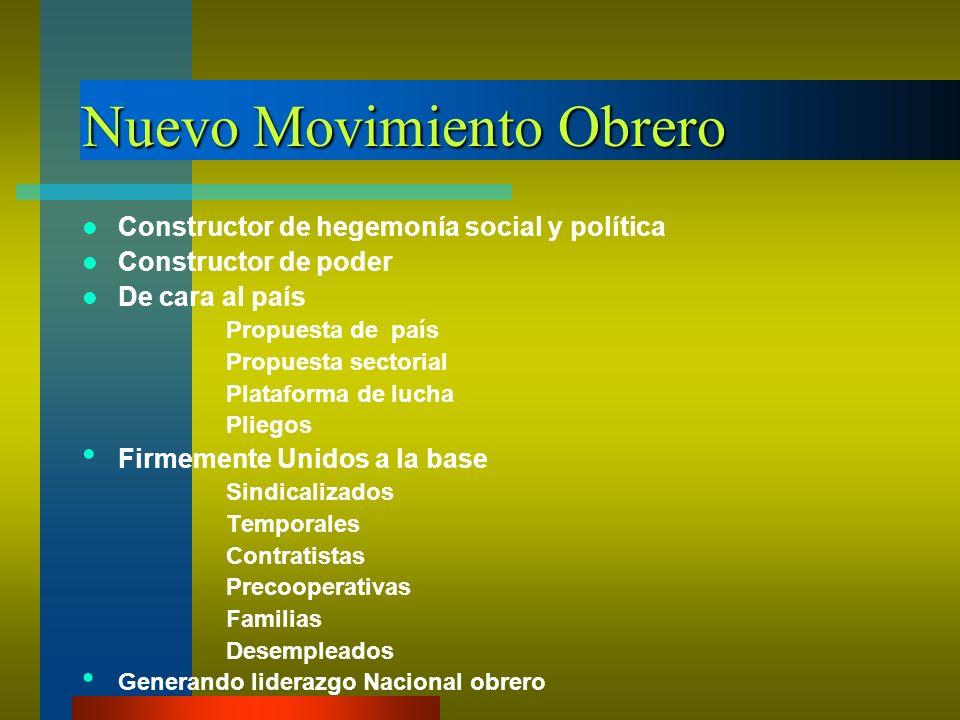 Nuevo Movimiento Obrero
