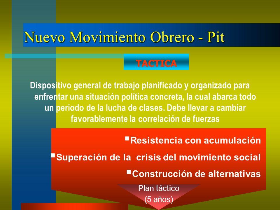 Nuevo Movimiento Obrero - Pit