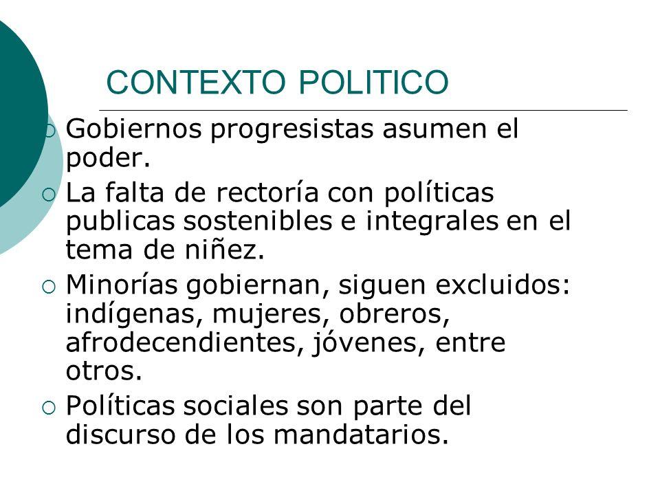 CONTEXTO POLITICO Gobiernos progresistas asumen el poder.