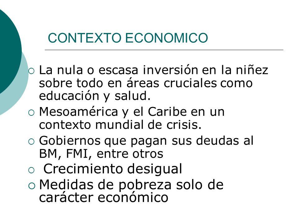 Medidas de pobreza solo de carácter económico