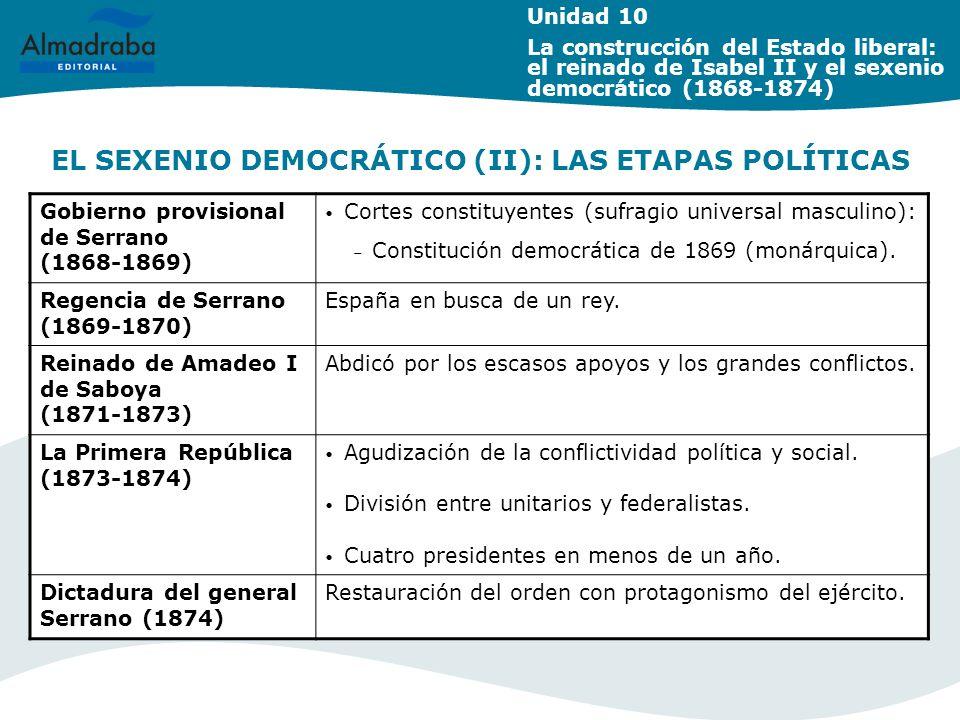 EL SEXENIO DEMOCRÁTICO (II): LAS ETAPAS POLÍTICAS