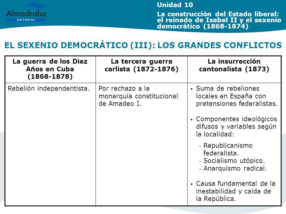 EL SEXENIO DEMOCRÁTICO (III): LOS GRANDES CONFLICTOS