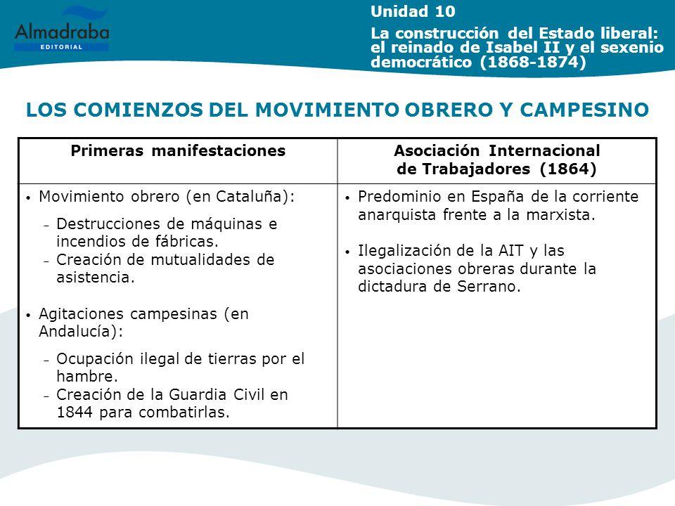 LOS COMIENZOS DEL MOVIMIENTO OBRERO Y CAMPESINO