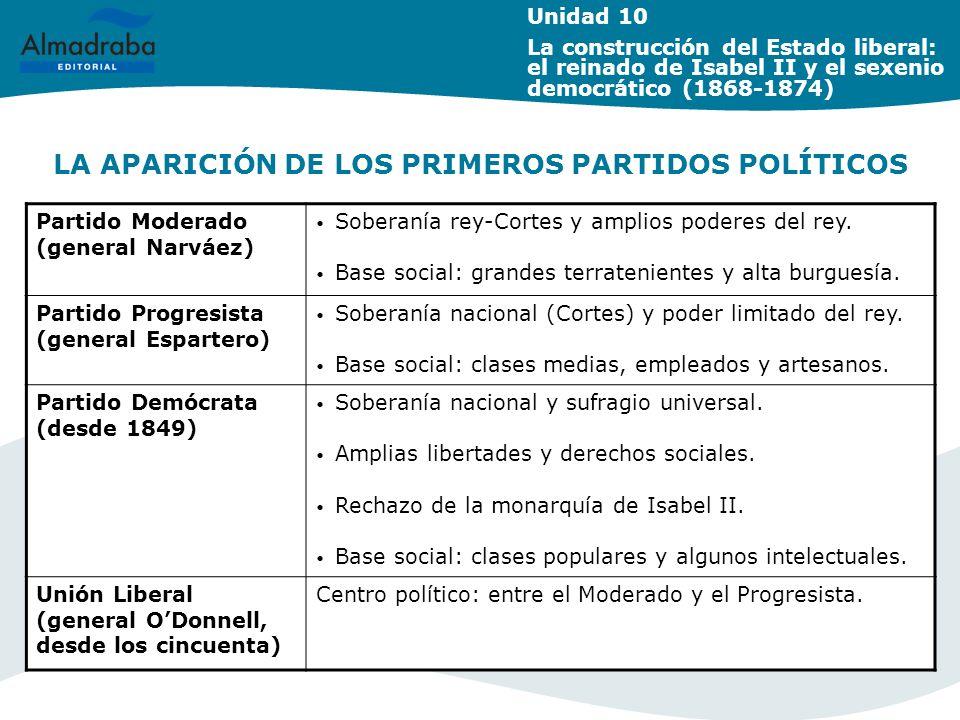 LA APARICIÓN DE LOS PRIMEROS PARTIDOS POLÍTICOS
