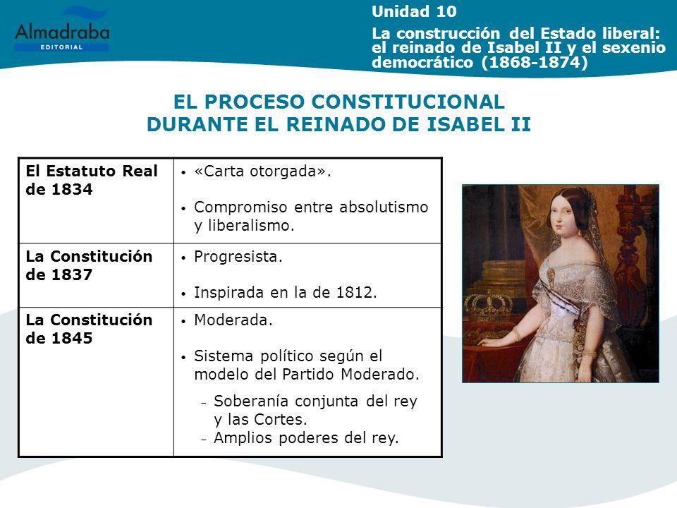 EL PROCESO CONSTITUCIONAL DURANTE EL REINADO DE ISABEL II