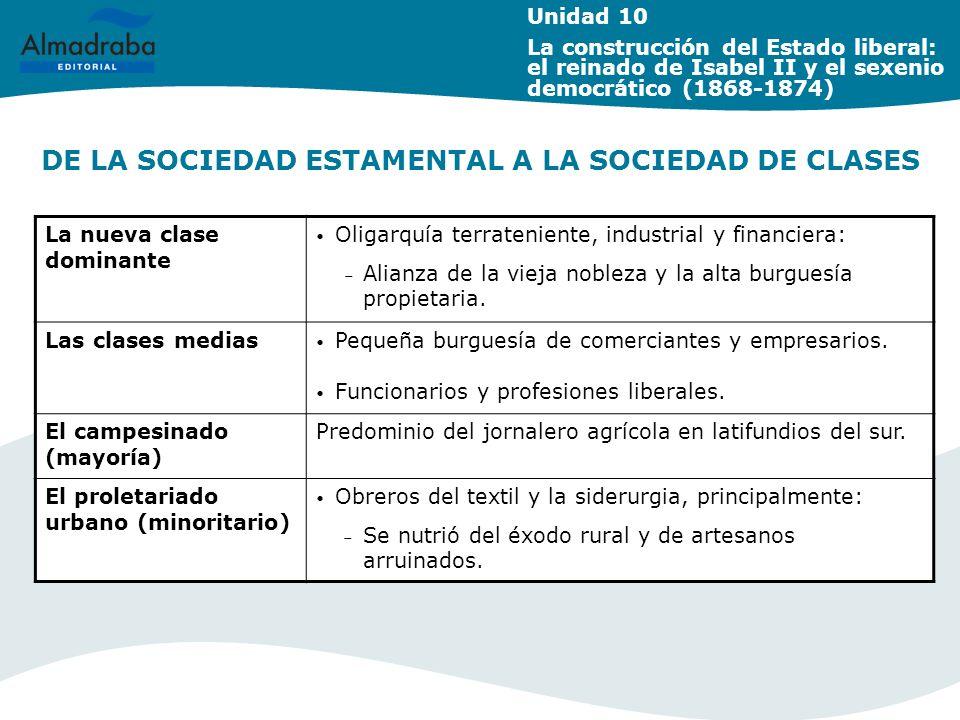 DE LA SOCIEDAD ESTAMENTAL A LA SOCIEDAD DE CLASES