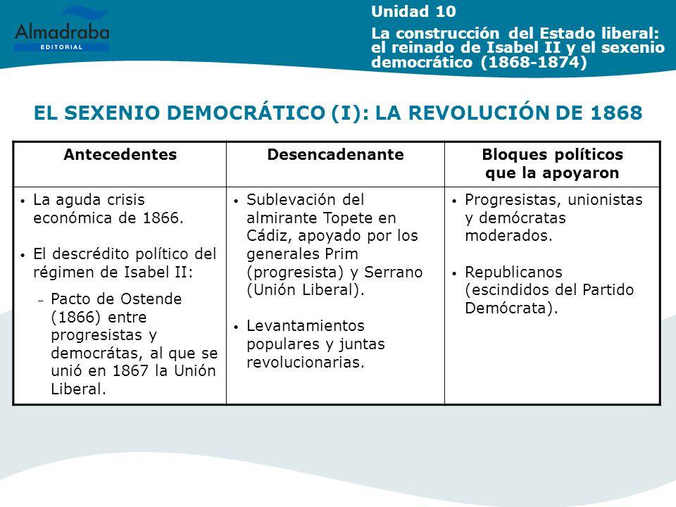 EL SEXENIO DEMOCRÁTICO (I): LA REVOLUCIÓN DE 1868