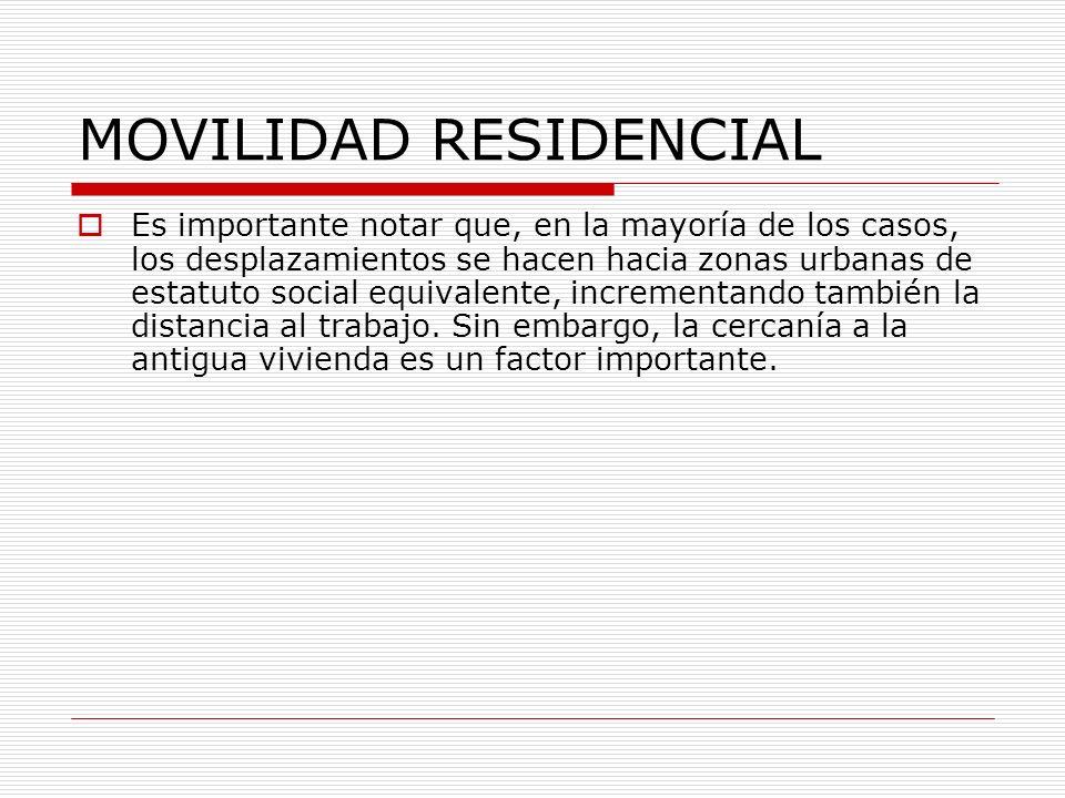 MOVILIDAD RESIDENCIAL