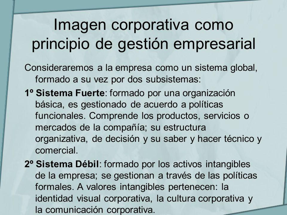 Imagen corporativa como principio de gestión empresarial