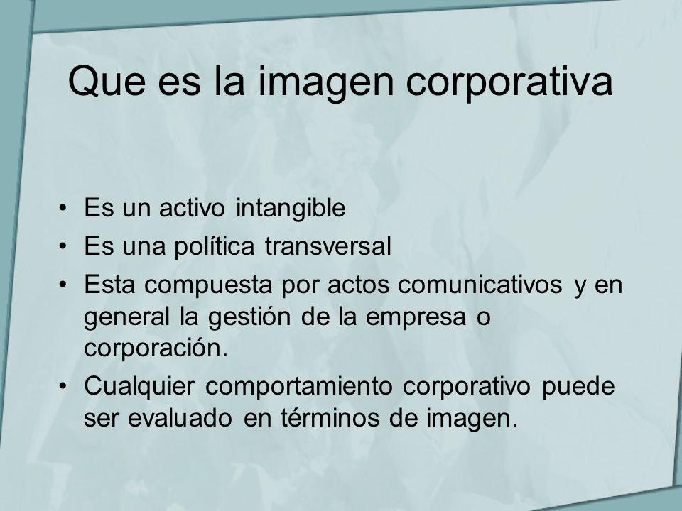 Que es la imagen corporativa