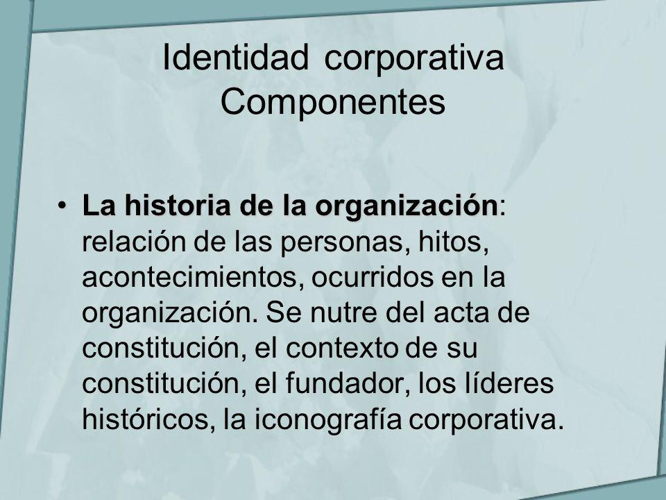 Identidad corporativa Componentes