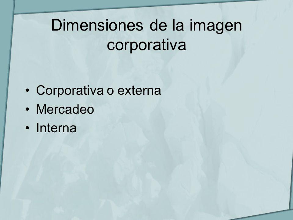Dimensiones de la imagen corporativa