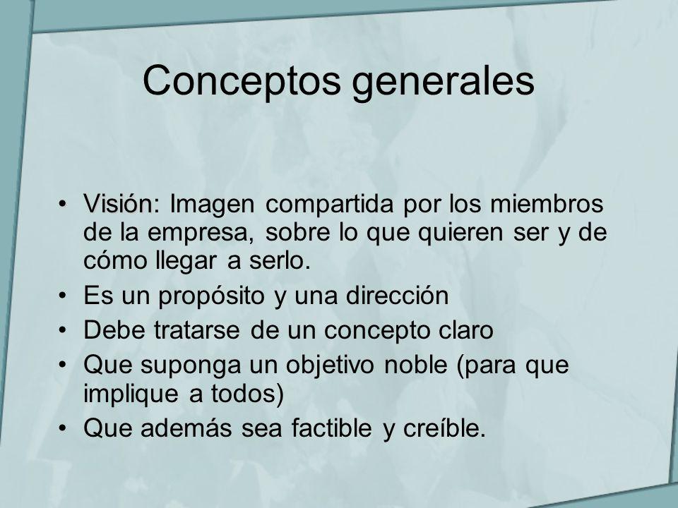 Conceptos generales Visión: Imagen compartida por los miembros de la empresa, sobre lo que quieren ser y de cómo llegar a serlo.