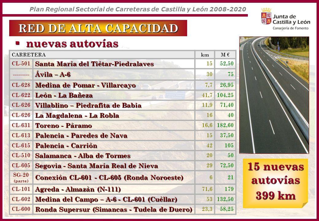 RED DE ALTA CAPACIDAD 15 nuevas autovías 399 km