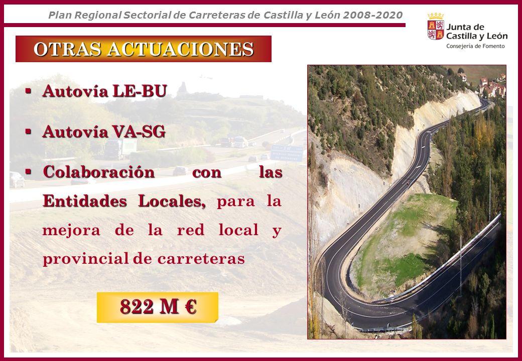 822 M € OTRAS ACTUACIONES Autovía LE-BU Autovía VA-SG