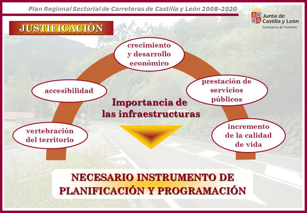 NECESARIO INSTRUMENTO DE PLANIFICACIÓN Y PROGRAMACIÓN