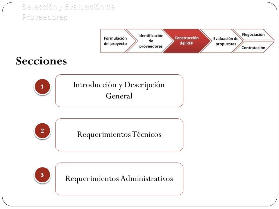 Secciones Introducción y Descripción General Requerimientos Técnicos