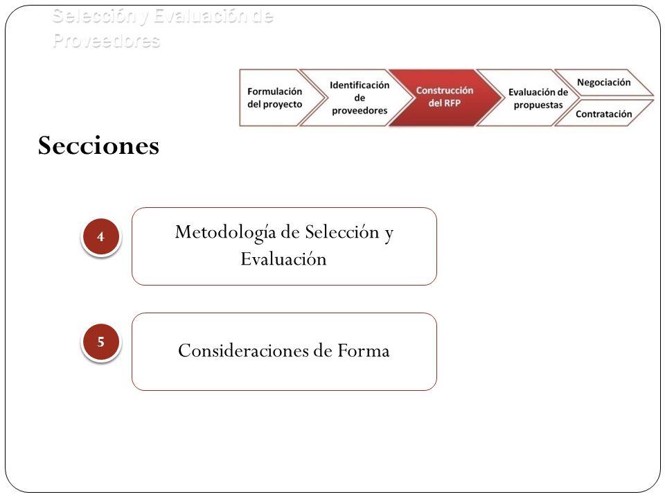 Secciones Metodología de Selección y Evaluación