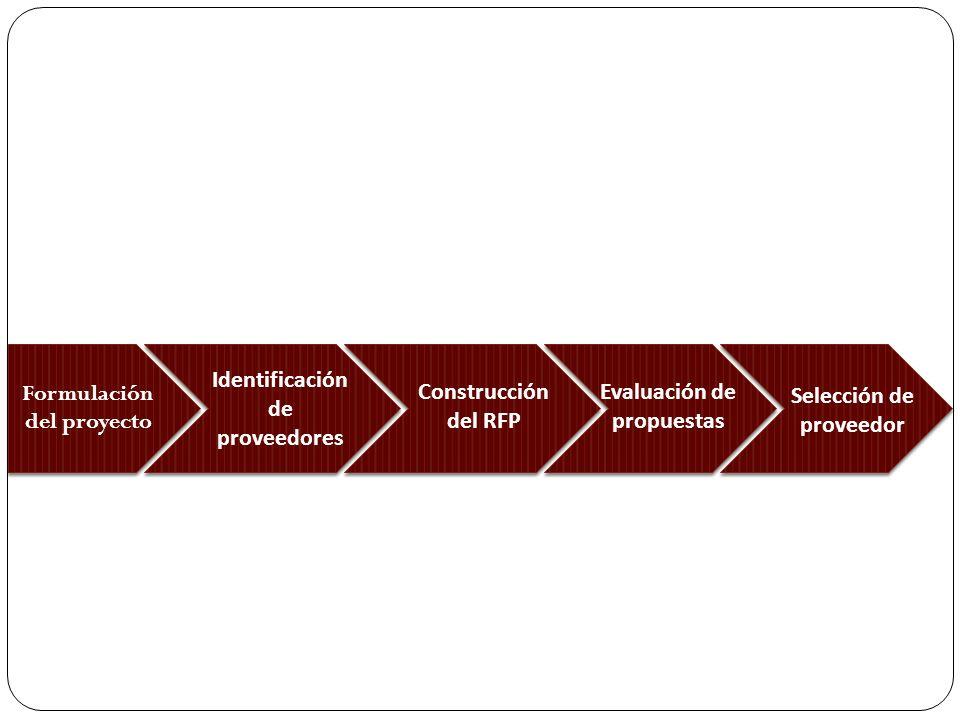 Formulación del proyecto Identificación de proveedores