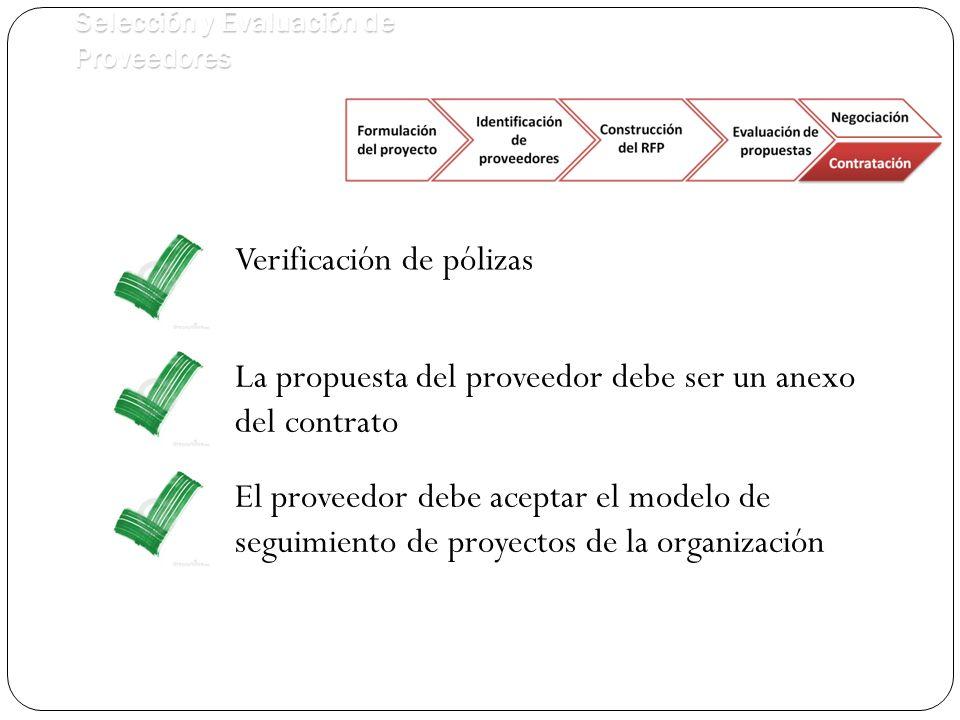 Verificación de pólizas