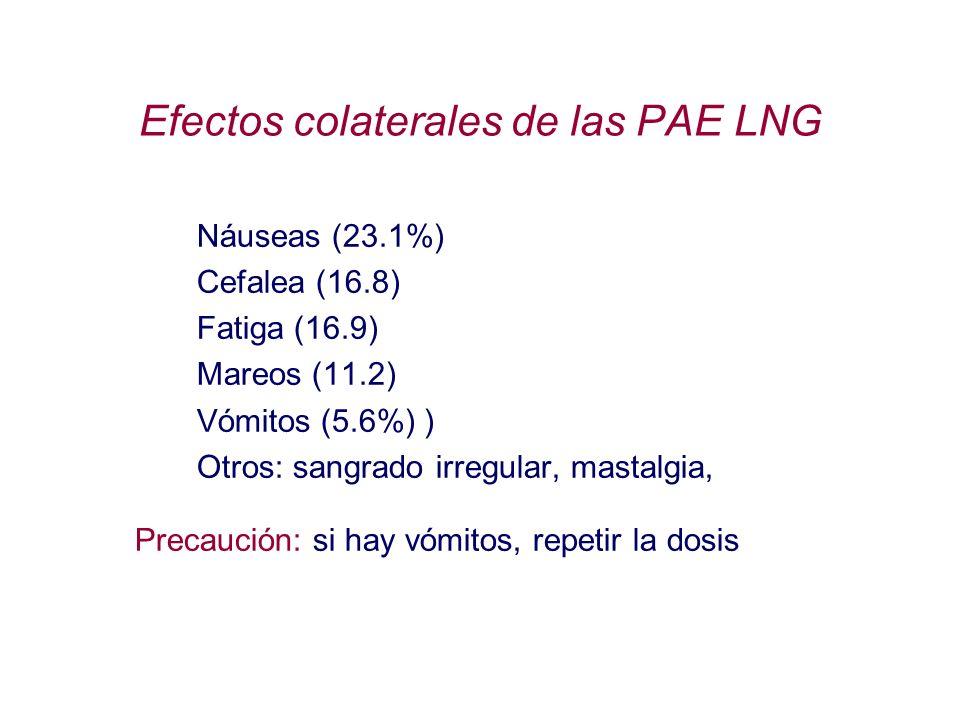 Efectos colaterales de las PAE LNG