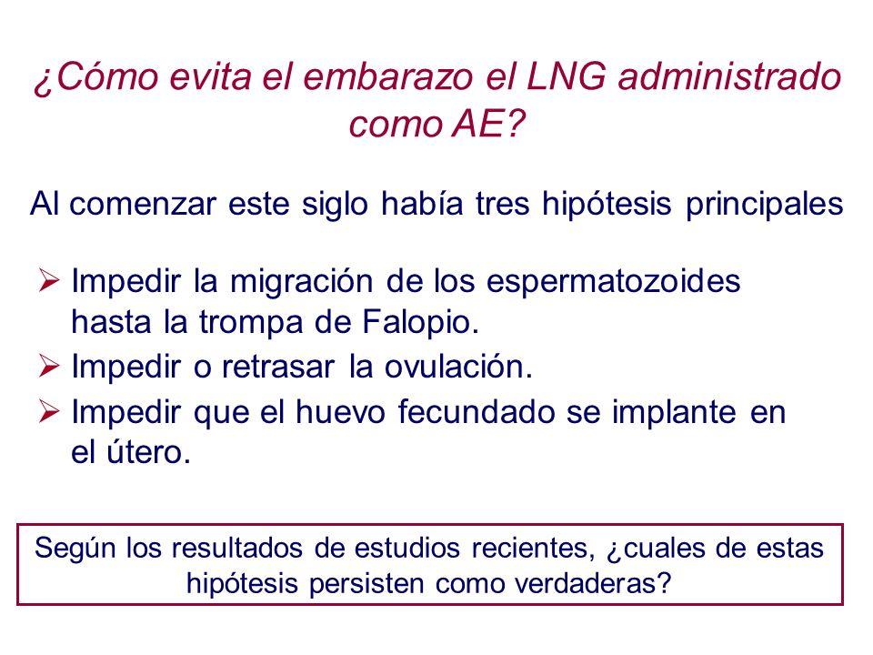 ¿Cómo evita el embarazo el LNG administrado como AE