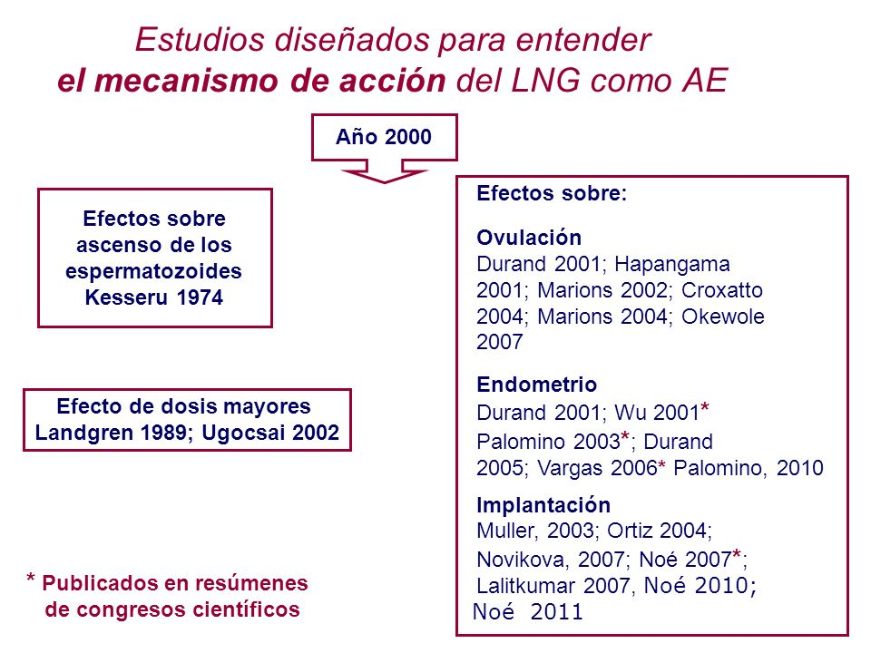 ascenso de los espermatozoides Efecto de dosis mayores