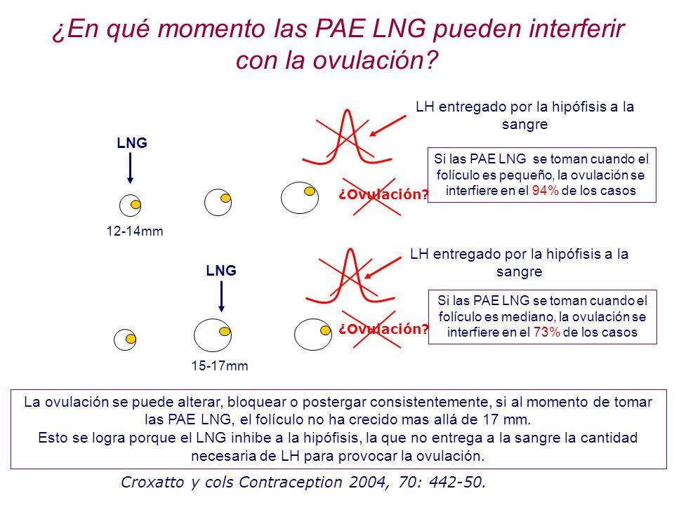 ¿En qué momento las PAE LNG pueden interferir con la ovulación