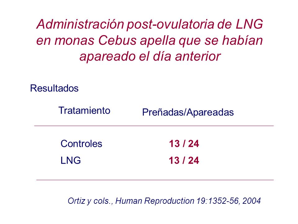 Administración post-ovulatoria de LNG