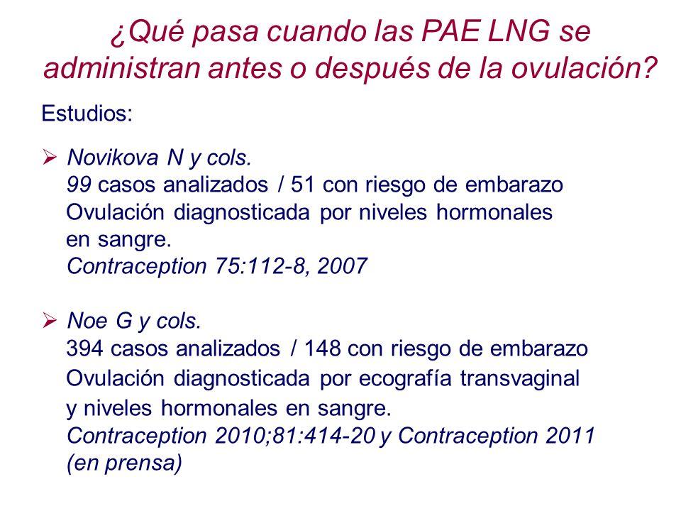 ¿Qué pasa cuando las PAE LNG se administran antes o después de la ovulación