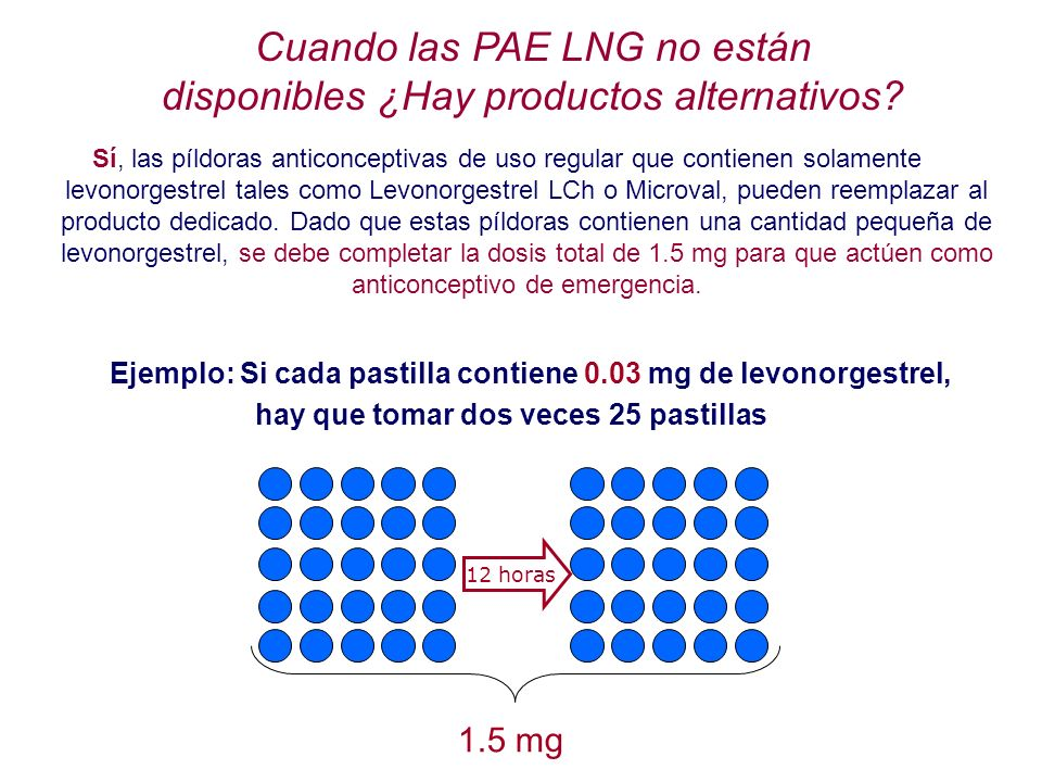 Cuando las PAE LNG no están disponibles ¿Hay productos alternativos