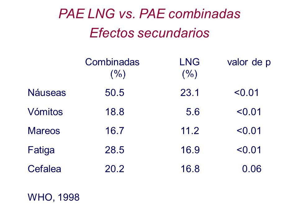 PAE LNG vs. PAE combinadas