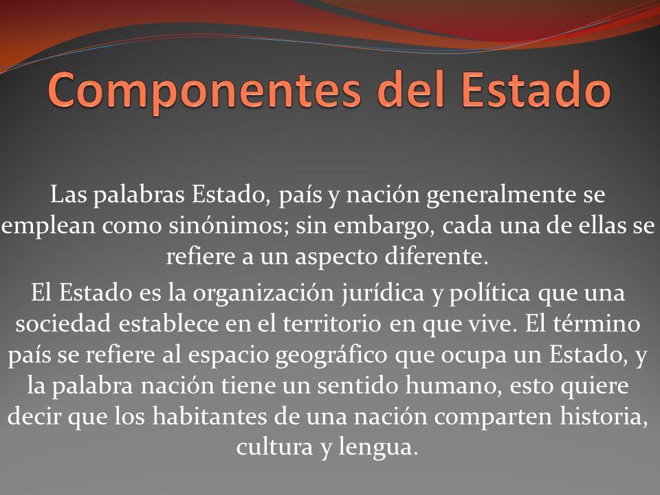 Componentes del Estado