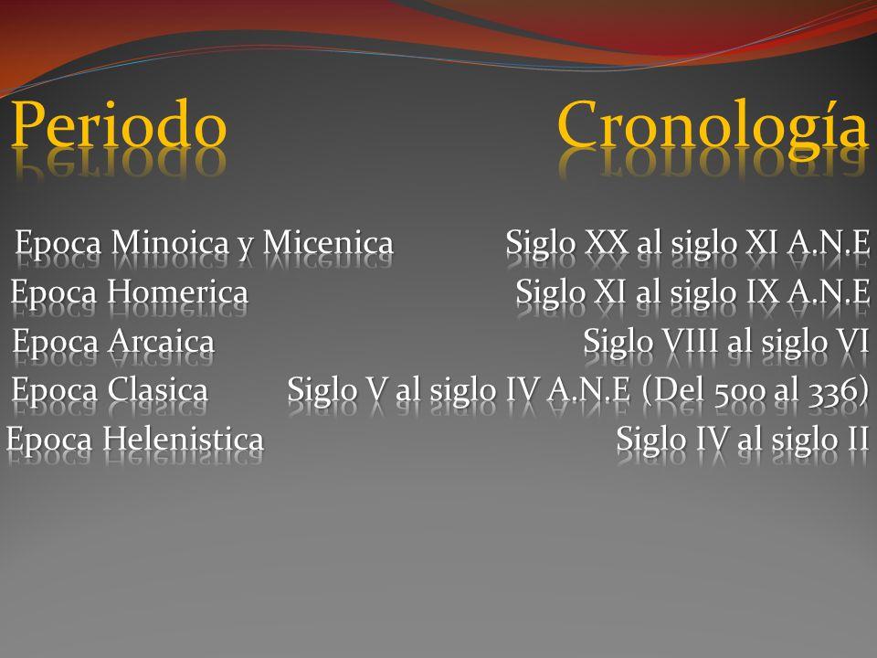 Periodo Cronología Epoca Minoica y Micenica Siglo XX al siglo XI A.N.E
