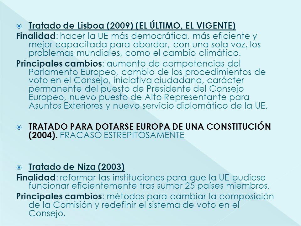 Tratado de Lisboa (2009) (EL ÚLTIMO, EL VIGENTE)
