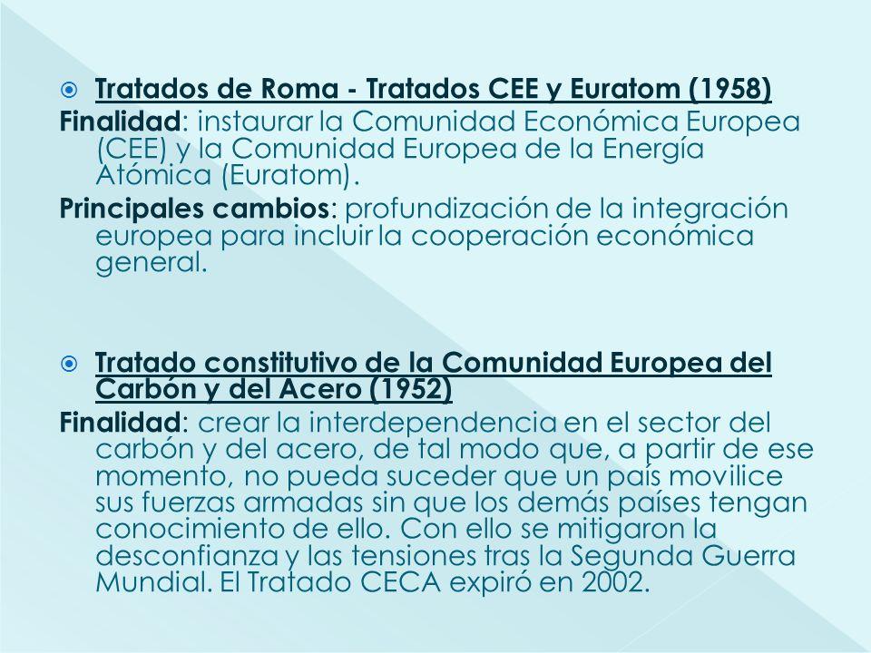 Tratados de Roma - Tratados CEE y Euratom (1958)