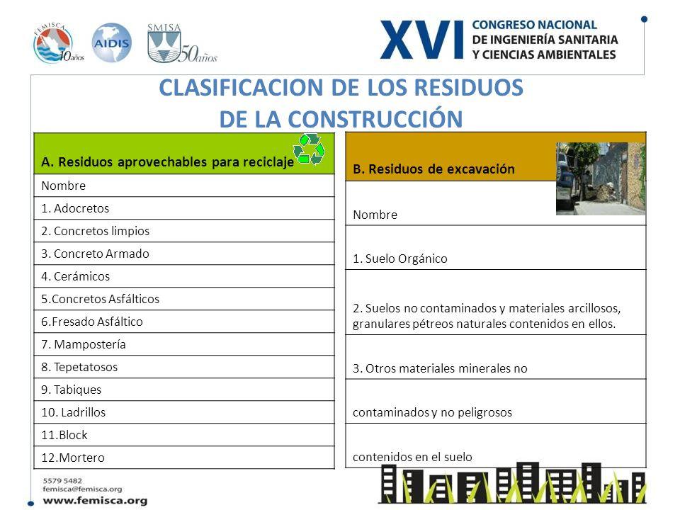 CLASIFICACION DE LOS RESIDUOS DE LA CONSTRUCCIÓN