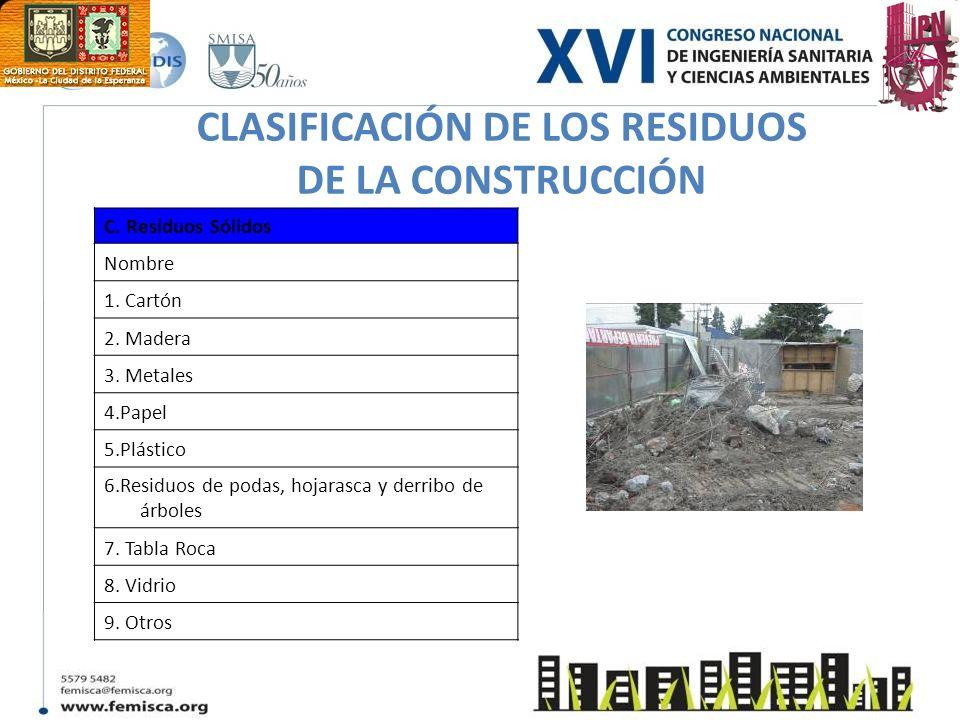 CLASIFICACIÓN DE LOS RESIDUOS DE LA CONSTRUCCIÓN