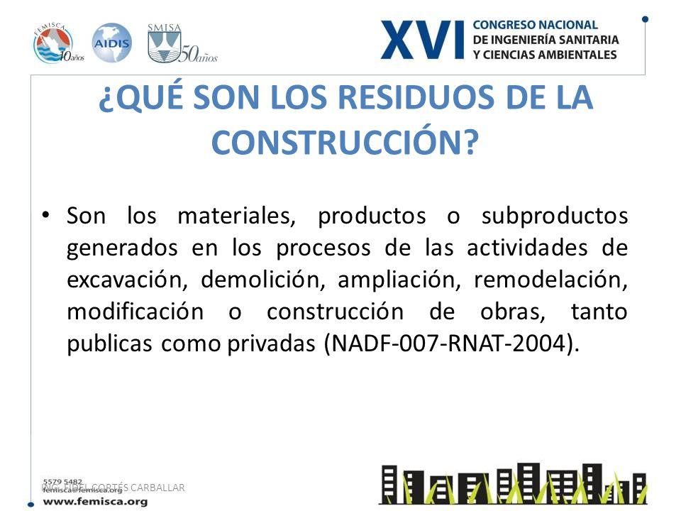 ¿QUÉ SON LOS RESIDUOS DE LA CONSTRUCCIÓN