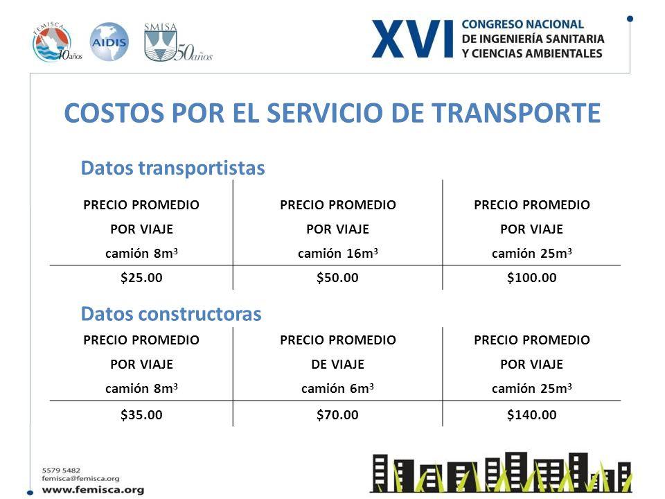 COSTOS POR EL SERVICIO DE TRANSPORTE