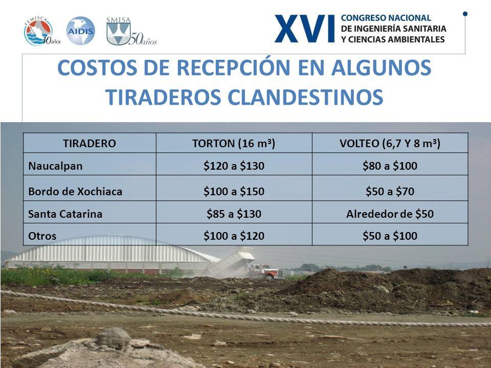 COSTOS DE RECEPCIÓN EN ALGUNOS TIRADEROS CLANDESTINOS