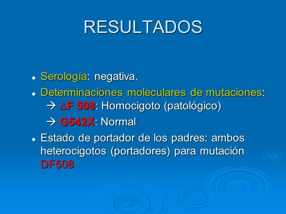 RESULTADOS Serología: negativa.