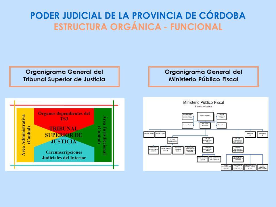 Poder judicial de la provincia de c rdoba ppt video for Estructura organica del ministerio del interior