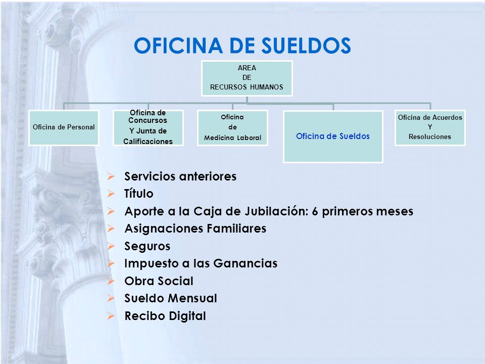 Poder judicial de la provincia de c rdoba ppt video for Caja laboral oficinas
