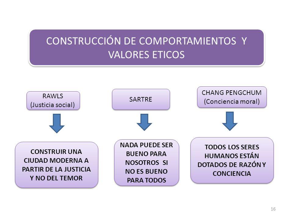 CONSTRUCCIÓN DE COMPORTAMIENTOS Y VALORES ETICOS