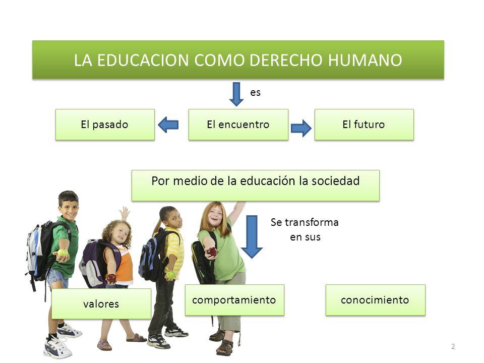 LA EDUCACION COMO DERECHO HUMANO