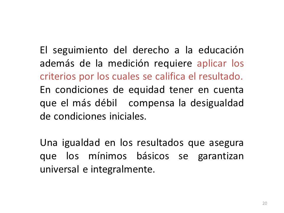 El seguimiento del derecho a la educación además de la medición requiere aplicar los criterios por los cuales se califica el resultado.