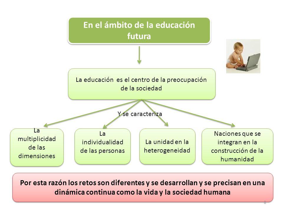 En el ámbito de la educación futura